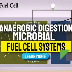 """Image text: """"Anaerobic Digestion Microbial Fuel Cell Systems""""."""