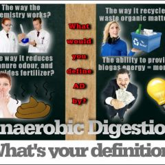 Define Anaerobic Digestion - Meme