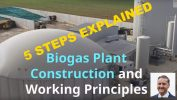 Image explains the article content of biogas construction and working stages or principles.