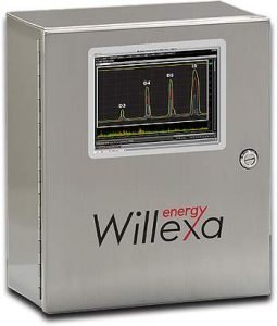 Image shows Wilexa gas analysis unit.