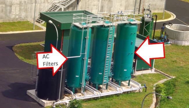 Image shows Activated Carbon Filter Vessels.