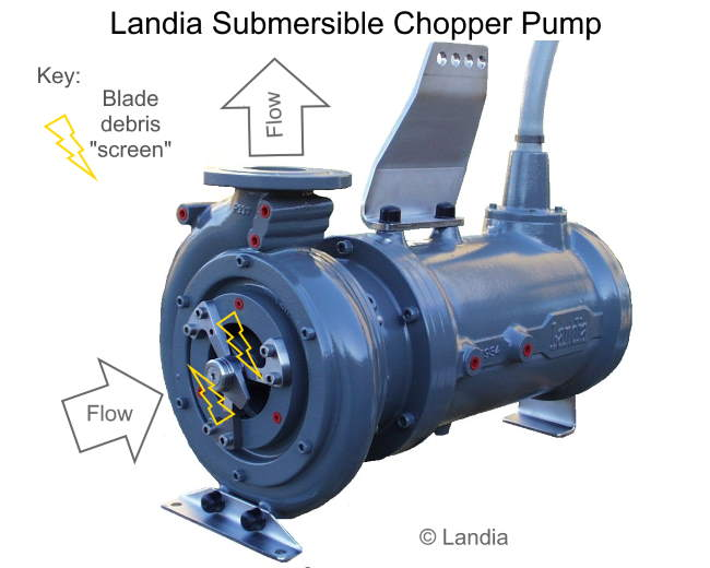 Image of a Landia Chopper Pump showing how knife debris built-up.