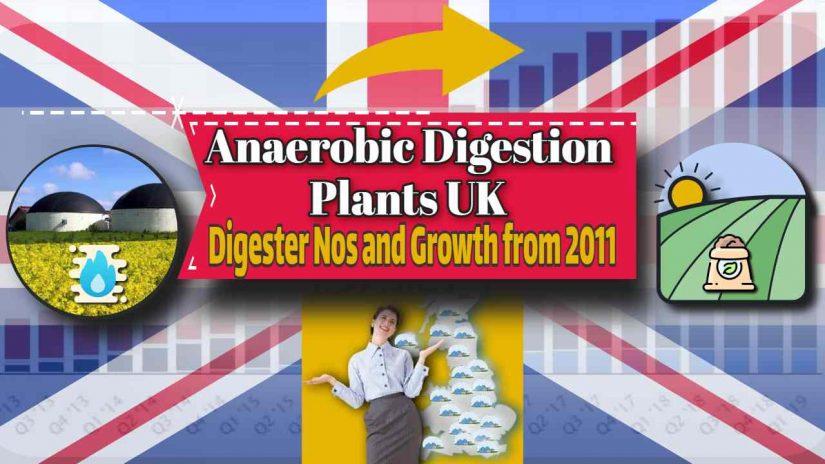 "Image text: ""Anaerobic Digestion Plants UK""."