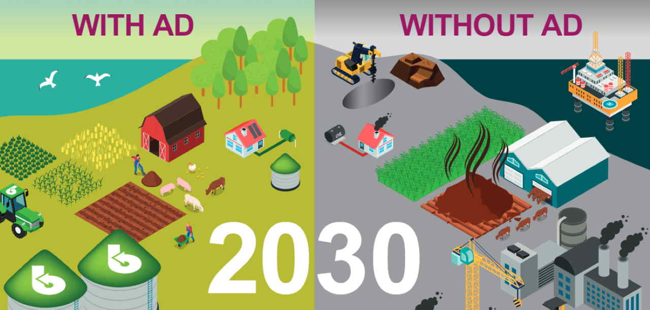 Artist's impression of 2030 with and without AD.